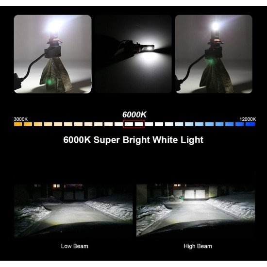Super Bright 8S LED αυτοκινήτου H4 72W 12V 8000lm